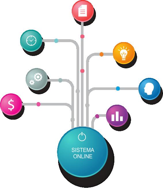 Sistemas Online